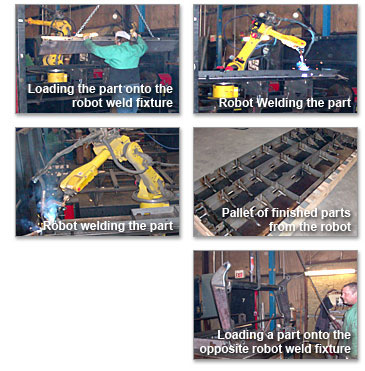 Global Body & Equipment – Robotic Welding Capabilities
